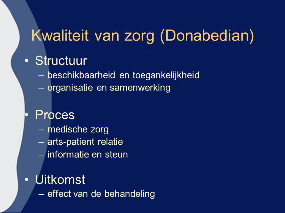 Kwaliteit van zorg (Donabedian) Structuur –beschikbaarheid en toegankelijkheid –organisatie en samenwerking Proces –medische zorg –arts-patient relatie –informatie en steun Uitkomst –effect van de behandeling