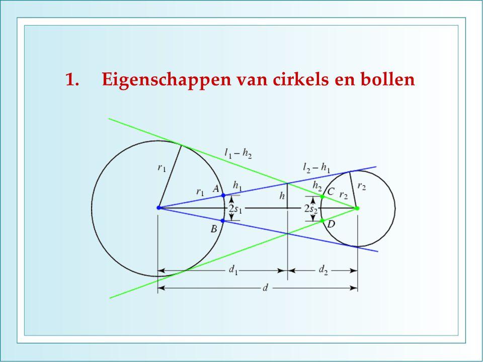 Een bol is een gesloten oppervlak dat bij een gegeven oppervlakte een maximale inhoud insluit.