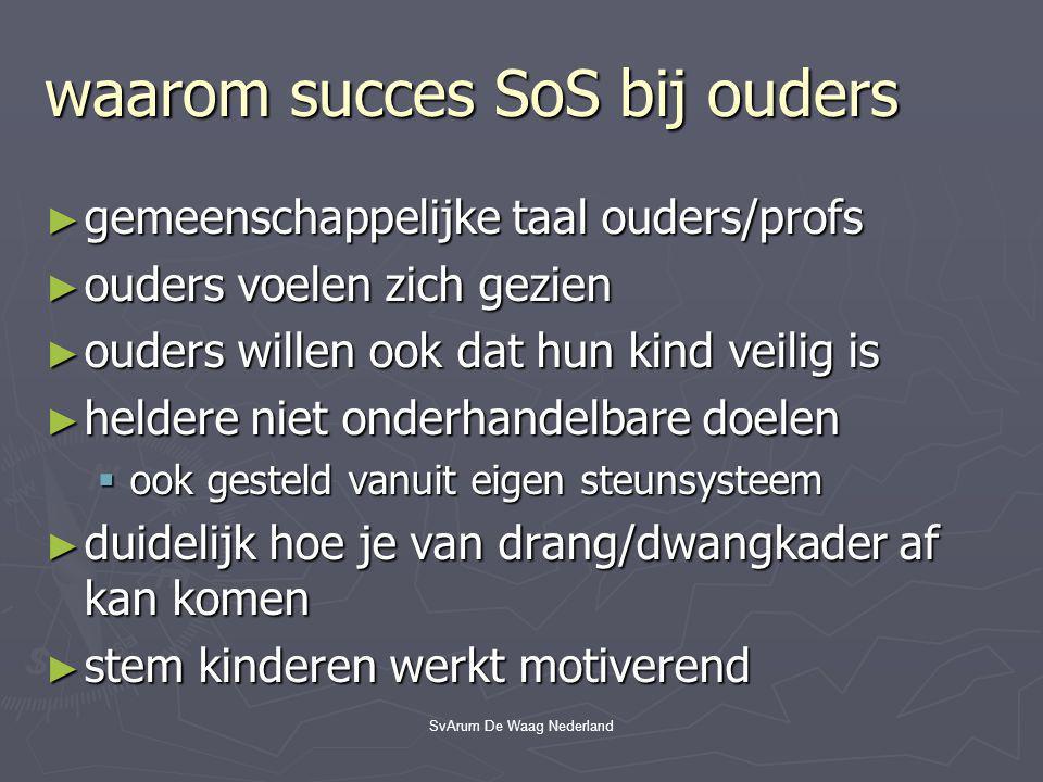 waarom succes SoS bij ouders ► gemeenschappelijke taal ouders/profs ► ouders voelen zich gezien ► ouders willen ook dat hun kind veilig is ► heldere n