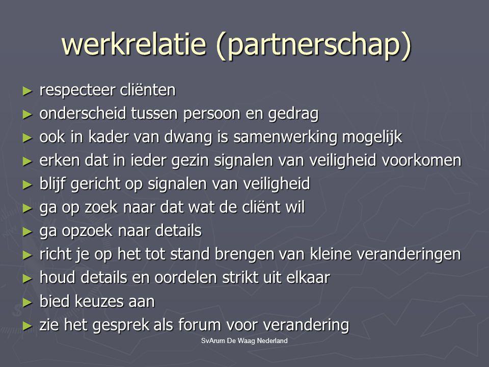 werkrelatie (partnerschap) ► respecteer cliënten ► onderscheid tussen persoon en gedrag ► ook in kader van dwang is samenwerking mogelijk ► erken dat