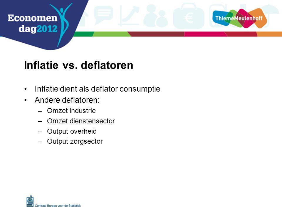 Inflatie vs. deflatoren Inflatie dient als deflator consumptie Andere deflatoren: –Omzet industrie –Omzet dienstensector –Output overheid –Output zorg