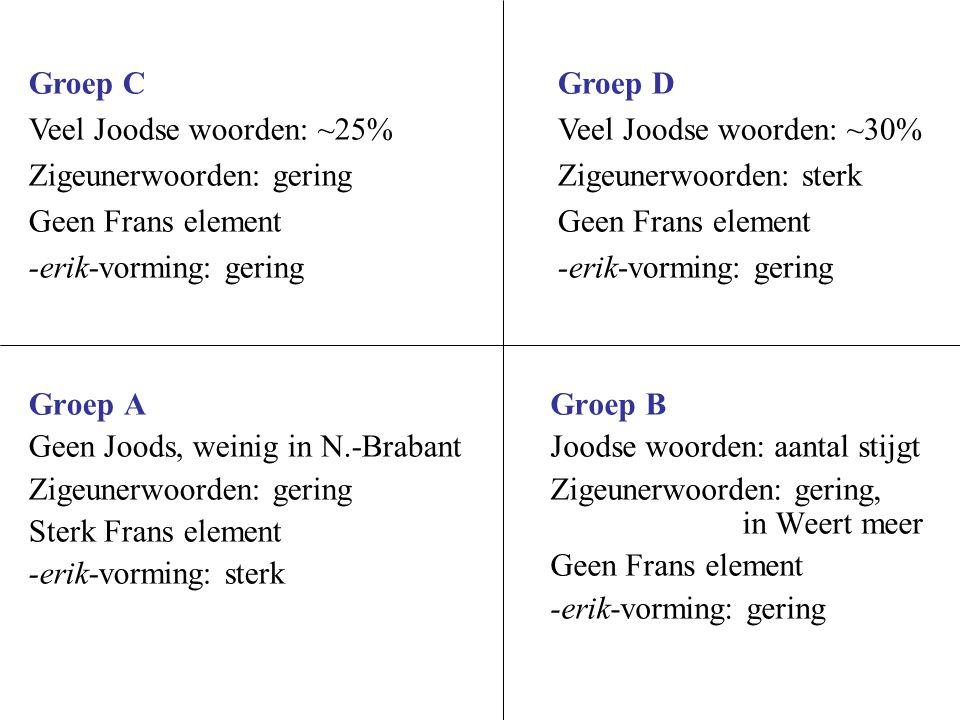 Groep A Geen Joods, weinig in N.-Brabant Zigeunerwoorden: gering Sterk Frans element -erik-vorming: sterk Groep B Joodse woorden: aantal stijgt Zigeun