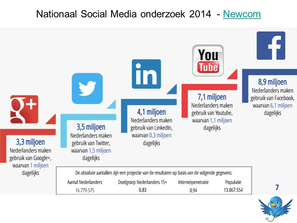 Nationaal Social Media onderzoek 2014 - NewcomNewcom
