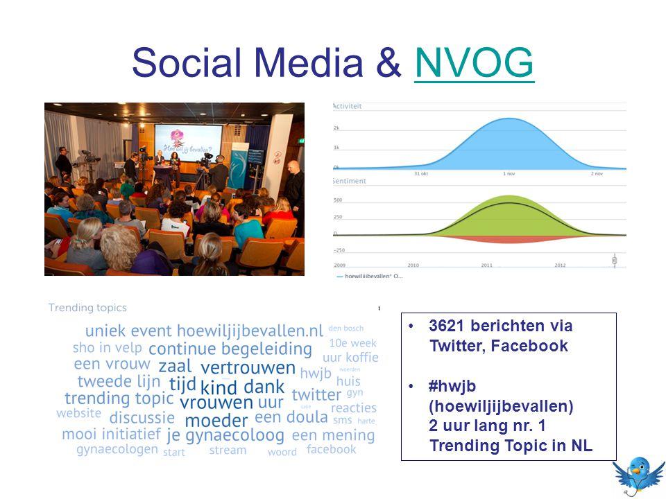 Social Media & NVOGNVOG 3621 berichten via Twitter, Facebook #hwjb (hoewiljijbevallen) 2 uur lang nr.