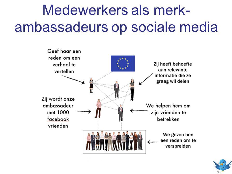 Medewerkers als merk- ambassadeurs op sociale media