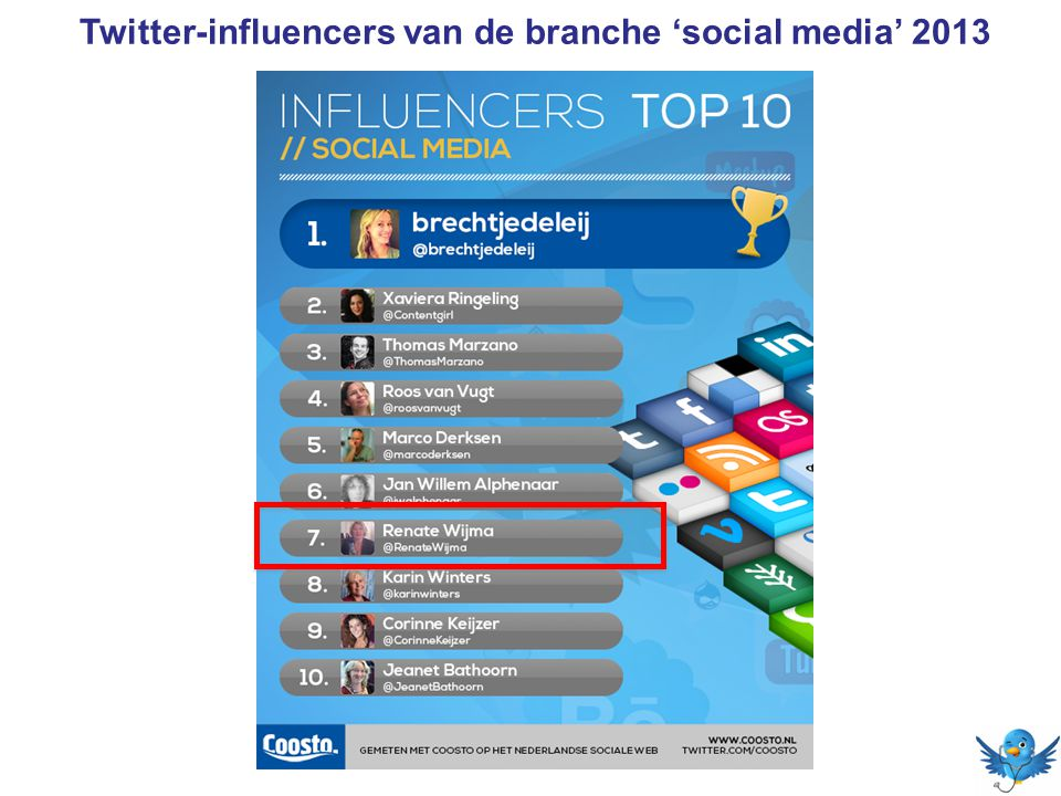 Twitter-influencers van de branche 'social media' 2013