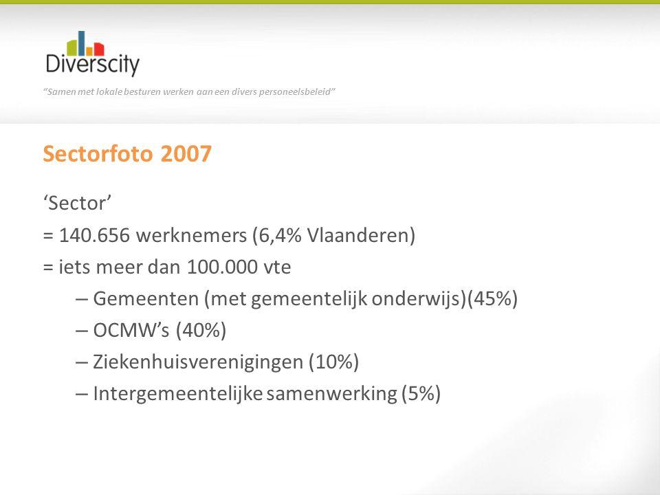 Samen met lokale besturen werken aan een divers personeelsbeleid Sectorfoto 2007 'Sector' = 140.656 werknemers (6,4% Vlaanderen) = iets meer dan 100.000 vte – Gemeenten (met gemeentelijk onderwijs)(45%) – OCMW's (40%) – Ziekenhuisverenigingen (10%) – Intergemeentelijke samenwerking (5%)