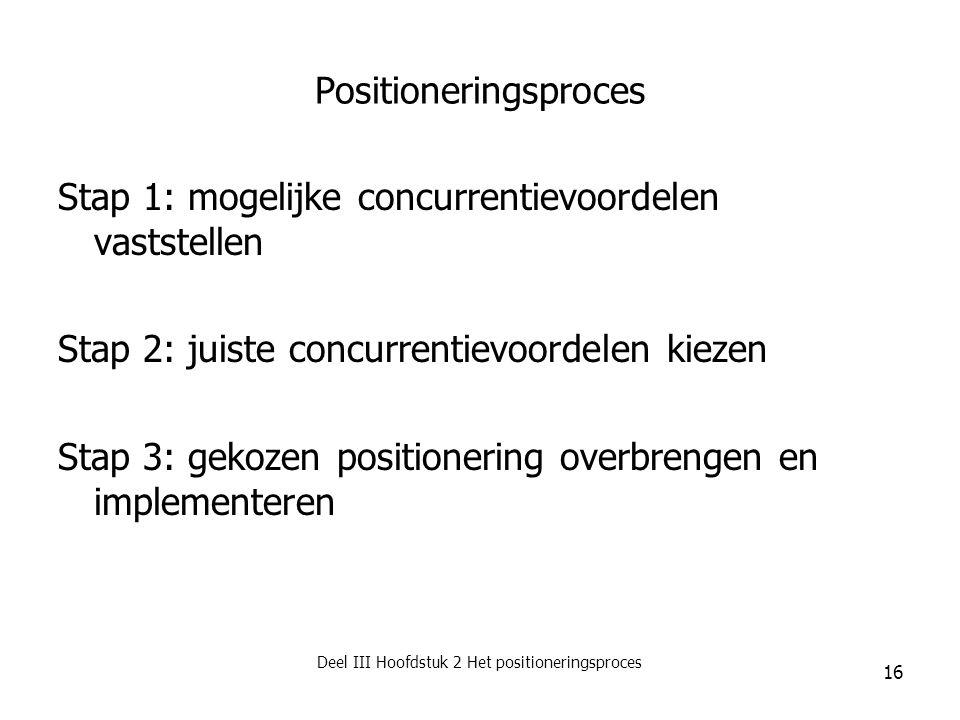 Deel III Hoofdstuk 2 Het positioneringsproces 16 Positioneringsproces Stap 1: mogelijke concurrentievoordelen vaststellen Stap 2: juiste concurrentiev