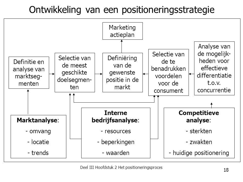 Deel III Hoofdstuk 2 Het positioneringsproces 18 Ontwikkeling van een positioneringsstrategie Definitie en analyse van marktseg- menten Selectie van d