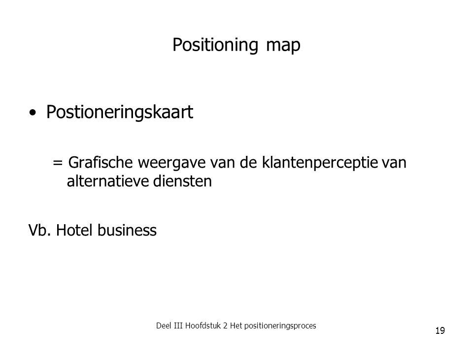 Deel III Hoofdstuk 2 Het positioneringsproces 19 Positioning map Postioneringskaart = Grafische weergave van de klantenperceptie van alternatieve dien