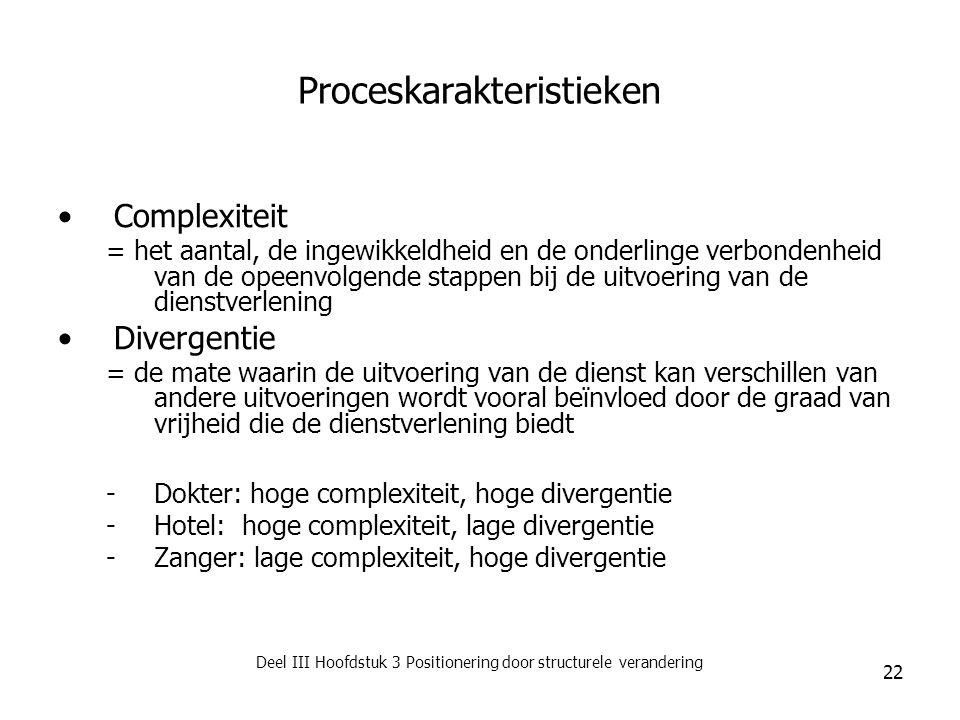 Deel III Hoofdstuk 3 Positionering door structurele verandering 22 Proceskarakteristieken Complexiteit = het aantal, de ingewikkeldheid en de onderlin
