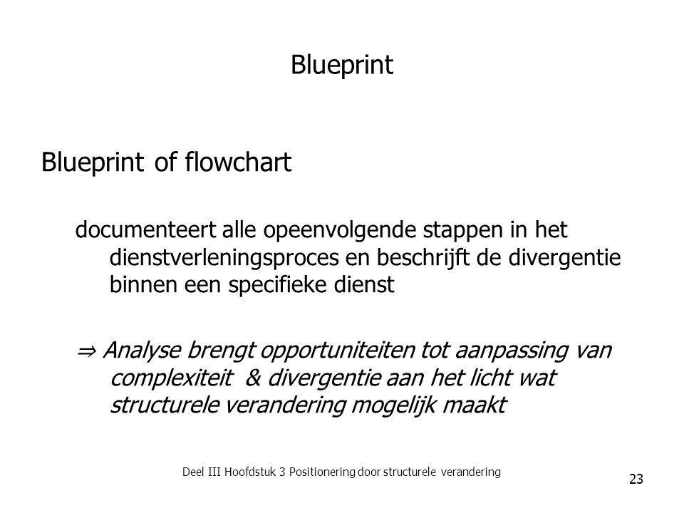 Deel III Hoofdstuk 3 Positionering door structurele verandering 23 Blueprint Blueprint of flowchart documenteert alle opeenvolgende stappen in het die