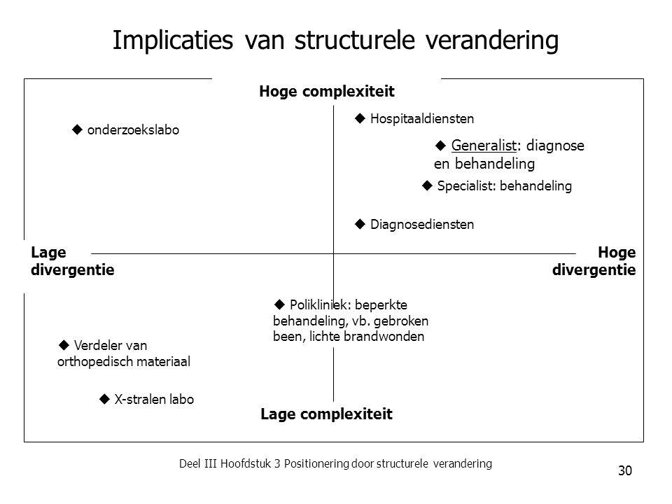 Deel III Hoofdstuk 3 Positionering door structurele verandering 30 Implicaties van structurele verandering Hoge complexiteit Lage complexiteit Hoge di