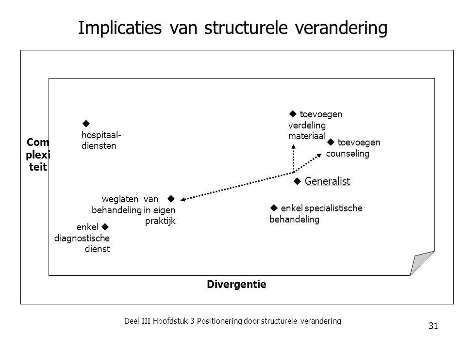 Deel III Hoofdstuk 3 Positionering door structurele verandering 31 Implicaties van structurele verandering Divergentie Com plexi teit  Generalist  t