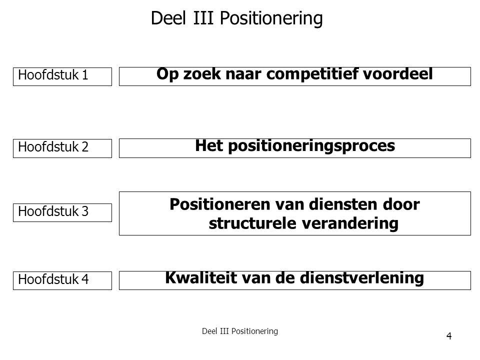 Deel III Hoofdstuk 2 Het positioneringsproces 15 Herpositionering Opties -Een nieuw merk/dienst introduceren -De dienstenkarakteristieken herbekijken -De overtuiging m.b.t.