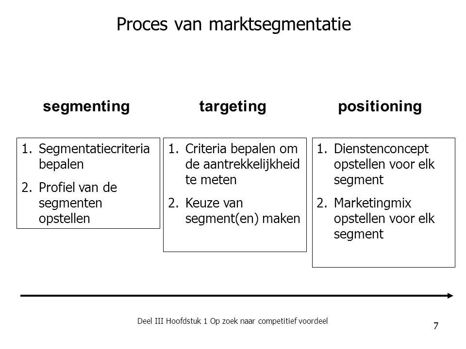 Deel III Hoofdstuk 2 Het positioneringsproces 18 Ontwikkeling van een positioneringsstrategie Definitie en analyse van marktseg- menten Selectie van de meest geschikte doelsegmen- ten Definiëring van de gewenste positie in de markt Selectie van de te benadrukken voordelen voor de consument Analyse van de mogelijk- heden voor effectieve differentiatie t.o.v.