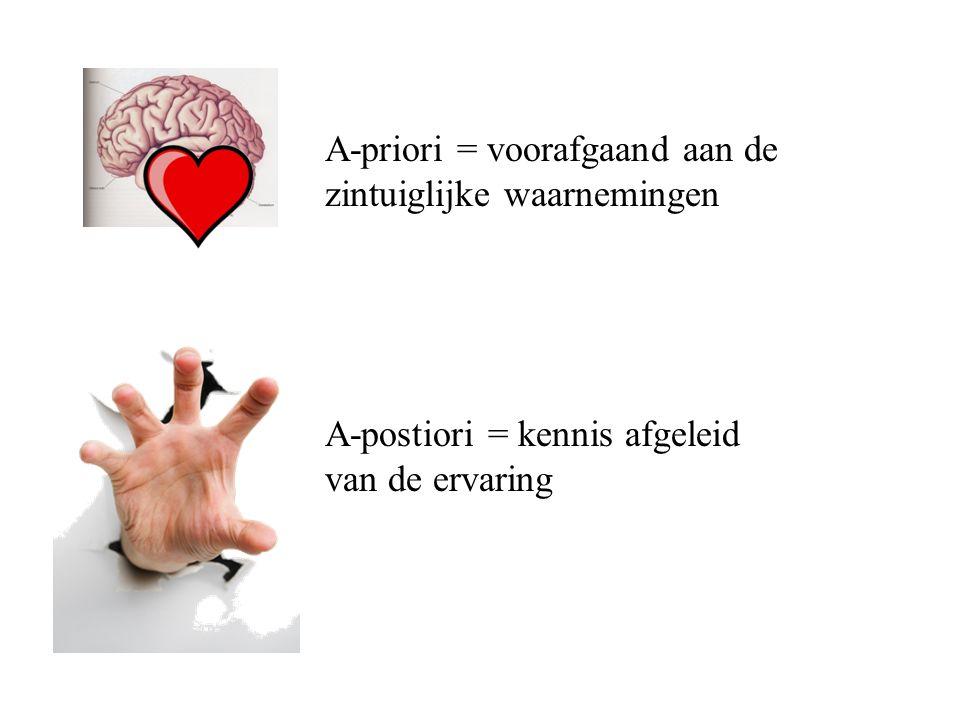 A-priori = voorafgaand aan de zintuiglijke waarnemingen A-postiori = kennis afgeleid van de ervaring