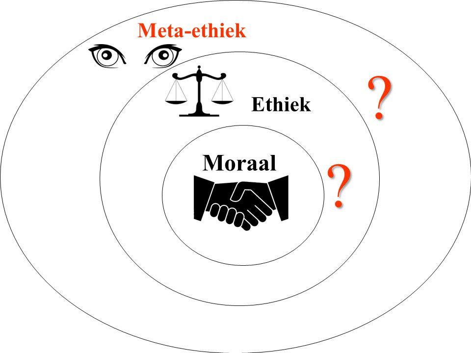 Ethiek Moraal Meta-ethiek ? ? ? ?