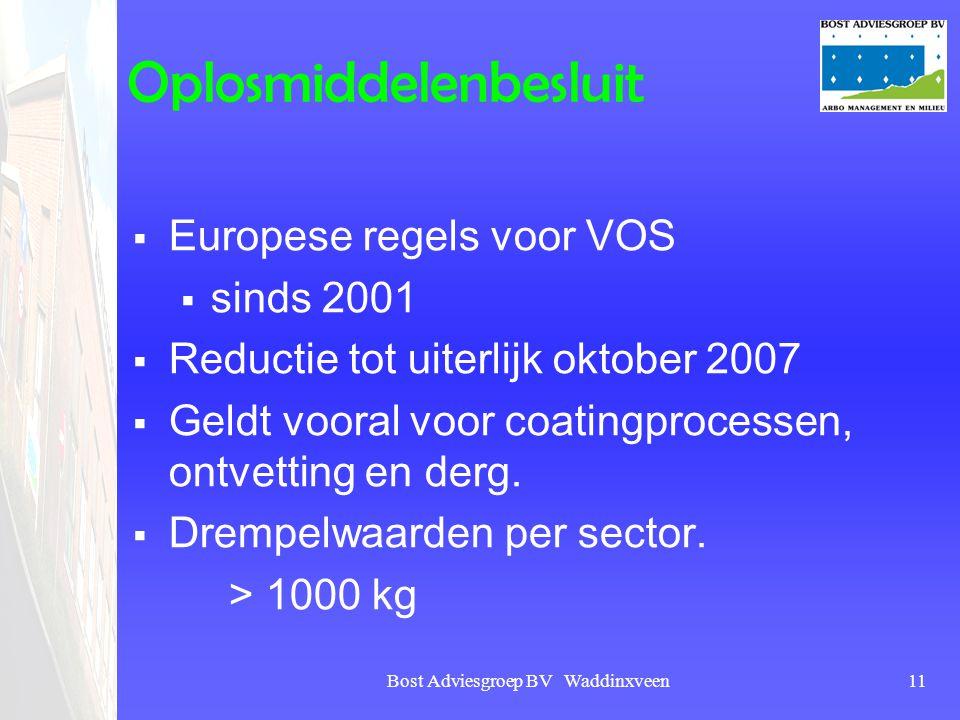 Bost Adviesgroep BV Waddinxveen11 Oplosmiddelenbesluit  Europese regels voor VOS  sinds 2001  Reductie tot uiterlijk oktober 2007  Geldt vooral vo