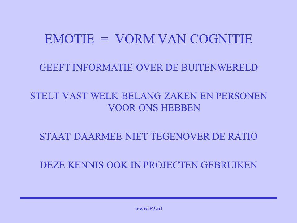 www.P3.nl EMOTIE = VORM VAN COGNITIE GEEFT INFORMATIE OVER DE BUITENWERELD STELT VAST WELK BELANG ZAKEN EN PERSONEN VOOR ONS HEBBEN STAAT DAARMEE NIET