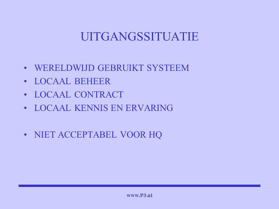 www.P3.nl UITGANGSSITUATIE WERELDWIJD GEBRUIKT SYSTEEM LOCAAL BEHEER LOCAAL CONTRACT LOCAAL KENNIS EN ERVARING NIET ACCEPTABEL VOOR HQ