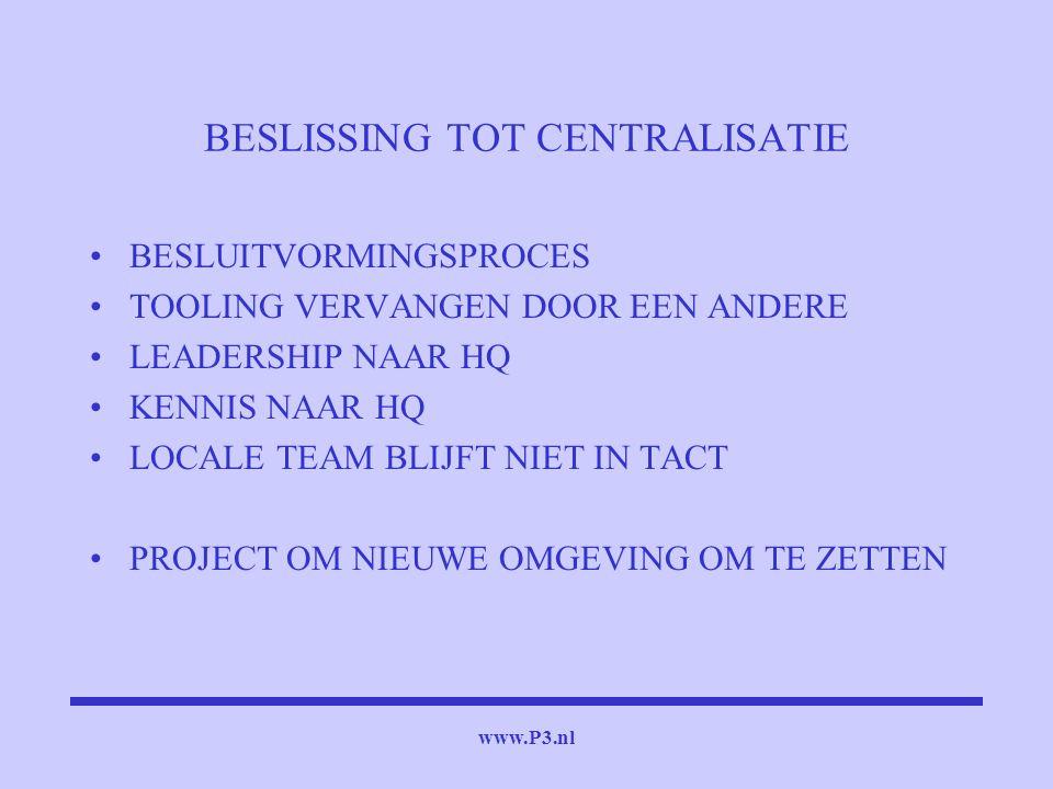 www.P3.nl BESLISSING TOT CENTRALISATIE BESLUITVORMINGSPROCES TOOLING VERVANGEN DOOR EEN ANDERE LEADERSHIP NAAR HQ KENNIS NAAR HQ LOCALE TEAM BLIJFT NI