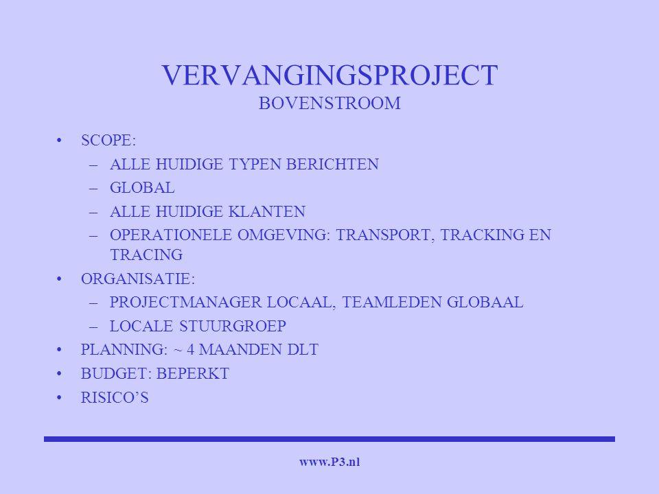 www.P3.nl VERVANGINGSPROJECT BOVENSTROOM SCOPE: –ALLE HUIDIGE TYPEN BERICHTEN –GLOBAL –ALLE HUIDIGE KLANTEN –OPERATIONELE OMGEVING: TRANSPORT, TRACKIN