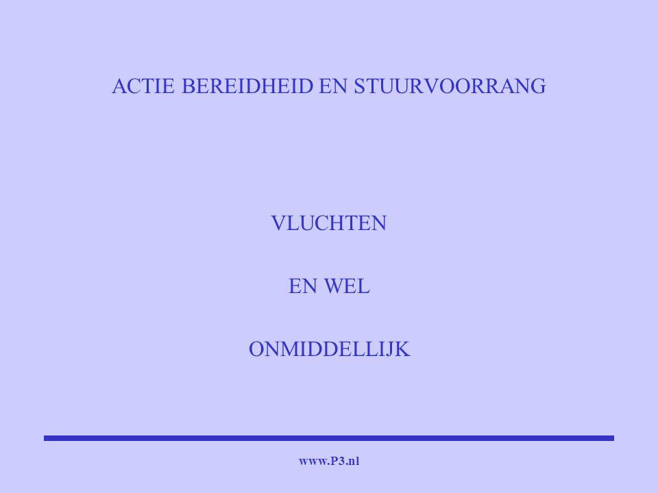 www.P3.nl ACTIE BEREIDHEID EN STUURVOORRANG VLUCHTEN EN WEL ONMIDDELLIJK