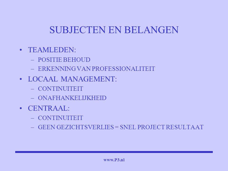 www.P3.nl SUBJECTEN EN BELANGEN TEAMLEDEN: –POSITIE BEHOUD –ERKENNING VAN PROFESSIONALITEIT LOCAAL MANAGEMENT: –CONTINUITEIT –ONAFHANKELIJKHEID CENTRA