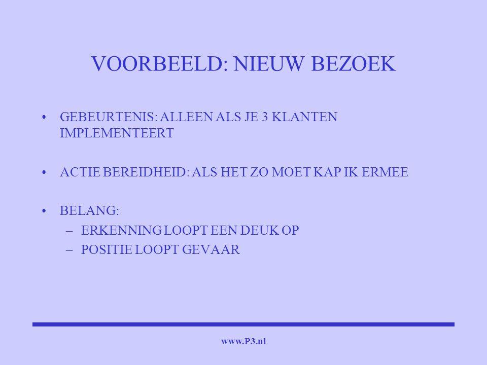 www.P3.nl VOORBEELD: NIEUW BEZOEK GEBEURTENIS: ALLEEN ALS JE 3 KLANTEN IMPLEMENTEERT ACTIE BEREIDHEID: ALS HET ZO MOET KAP IK ERMEE BELANG: –ERKENNING