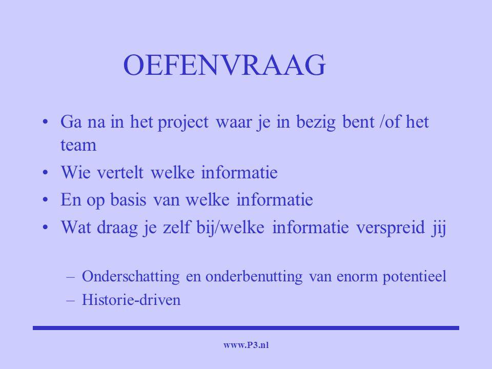 www.P3.nl OEFENVRAAG Ga na in het project waar je in bezig bent /of het team Wie vertelt welke informatie En op basis van welke informatie Wat draag j