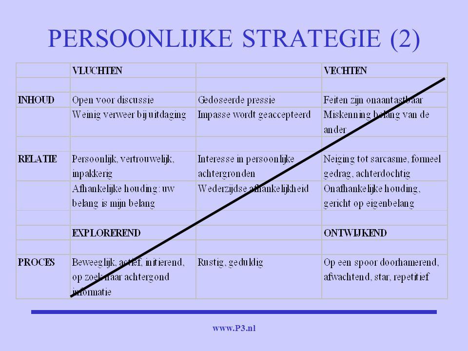 www.P3.nl PERSOONLIJKE STRATEGIE (2)