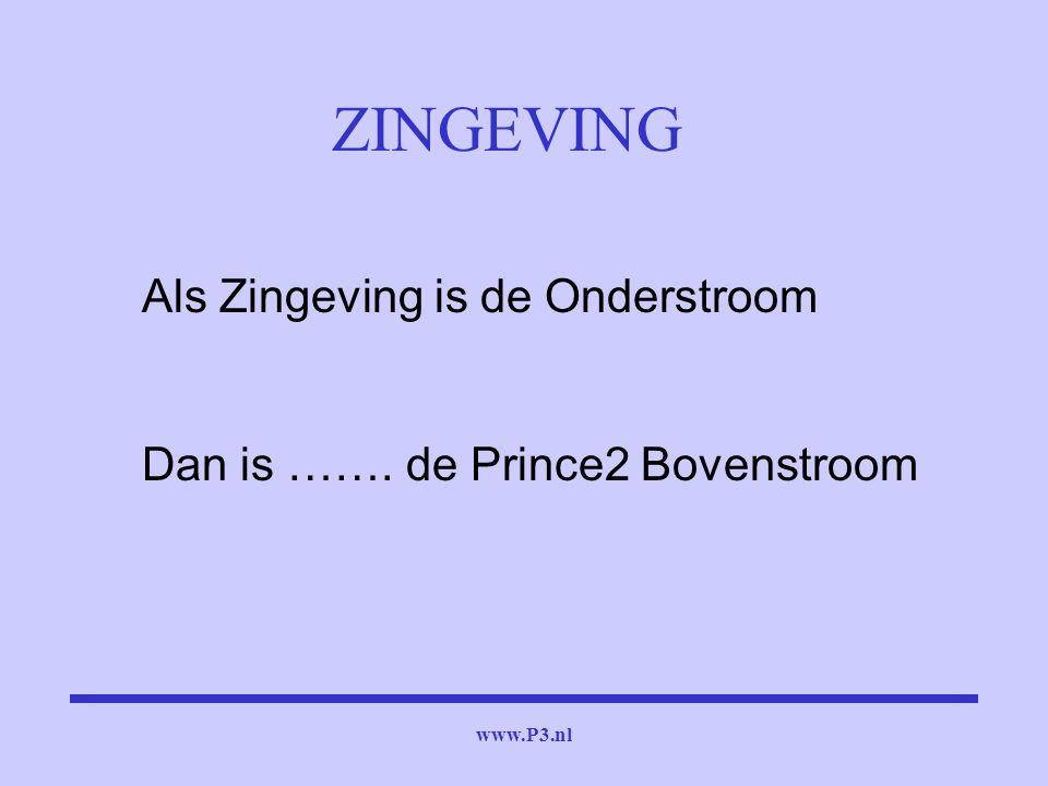 www.P3.nl ZINGEVING Als Zingeving is de Onderstroom Dan is ……. de Prince2 Bovenstroom