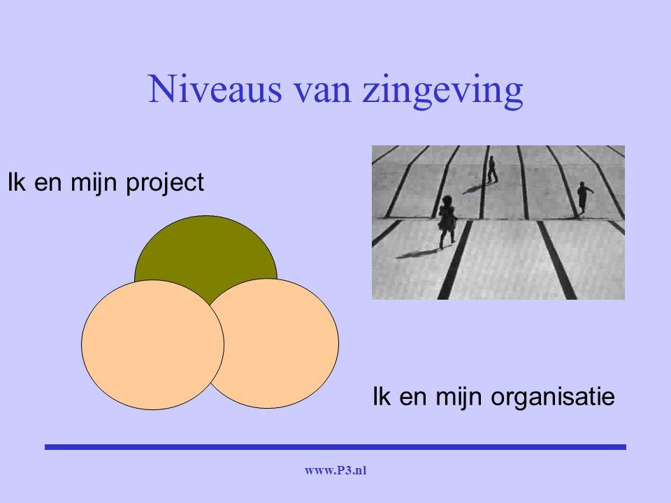 www.P3.nl Ik en mijn project Ik en mijn organisatie Niveaus van zingeving