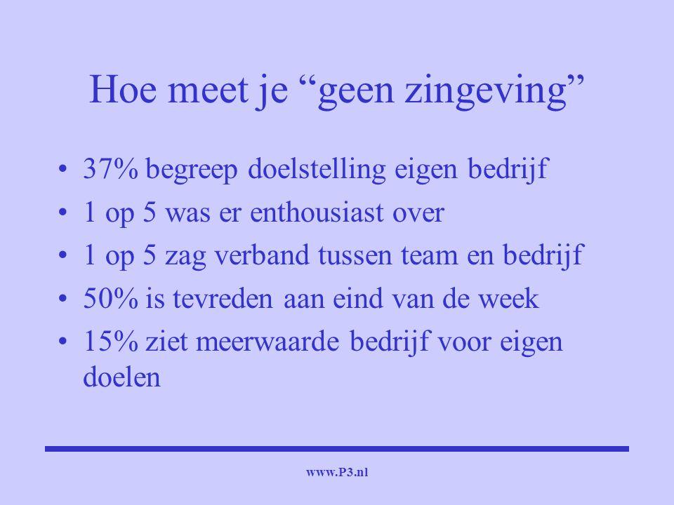 """www.P3.nl Hoe meet je """"geen zingeving"""" 37% begreep doelstelling eigen bedrijf 1 op 5 was er enthousiast over 1 op 5 zag verband tussen team en bedrijf"""
