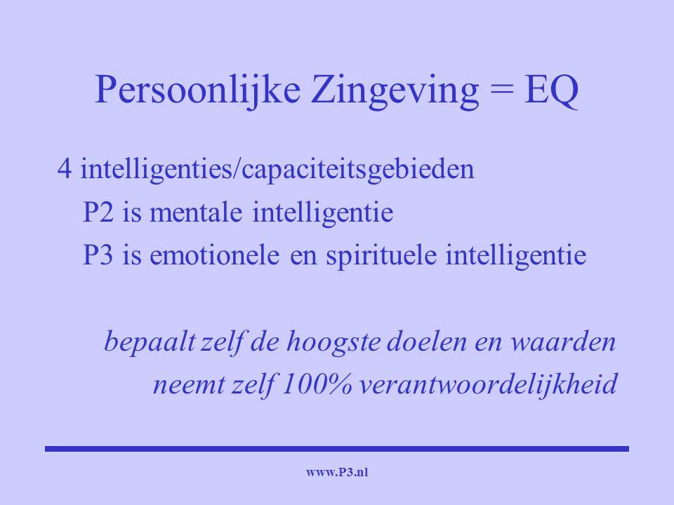 www.P3.nl Persoonlijke Zingeving = EQ 4 intelligenties/capaciteitsgebieden P2 is mentale intelligentie P3 is emotionele en spirituele intelligentie be