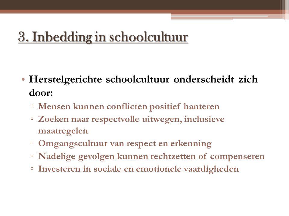3. Inbedding in schoolcultuur Herstelgerichte schoolcultuur onderscheidt zich door: ▫ Mensen kunnen conflicten positief hanteren ▫ Zoeken naar respect