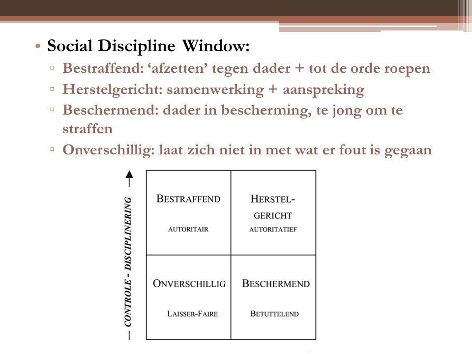 Social Discipline Window: ▫ Bestraffend: 'afzetten' tegen dader + tot de orde roepen ▫ Herstelgericht: samenwerking + aanspreking ▫ Beschermend: dader