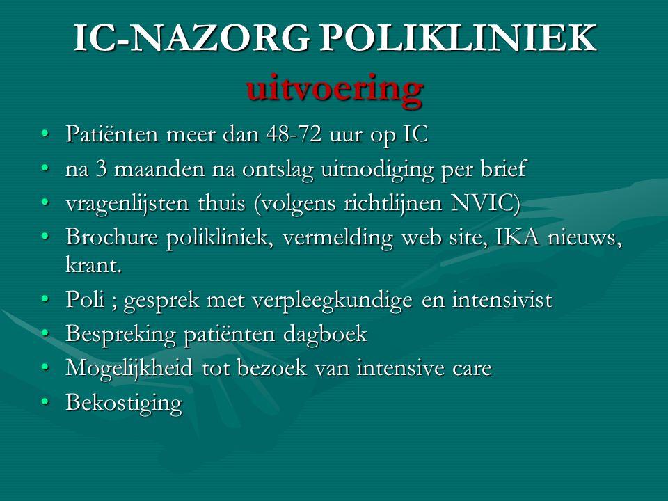 IC-NAZORG POLIKLINIEK uitvoering Patiënten meer dan 48-72 uur op ICPatiënten meer dan 48-72 uur op IC na 3 maanden na ontslag uitnodiging per briefna