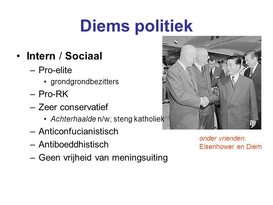 Diems politiek Intern / Sociaal –Pro-elite grondgrondbezitters –Pro-RK –Zeer conservatief Achterhaalde n/w; steng katholiek –Anticonfucianistisch –Antiboeddhistisch –Geen vrijheid van meningsuiting onder vrienden, Eisenhower en Diem
