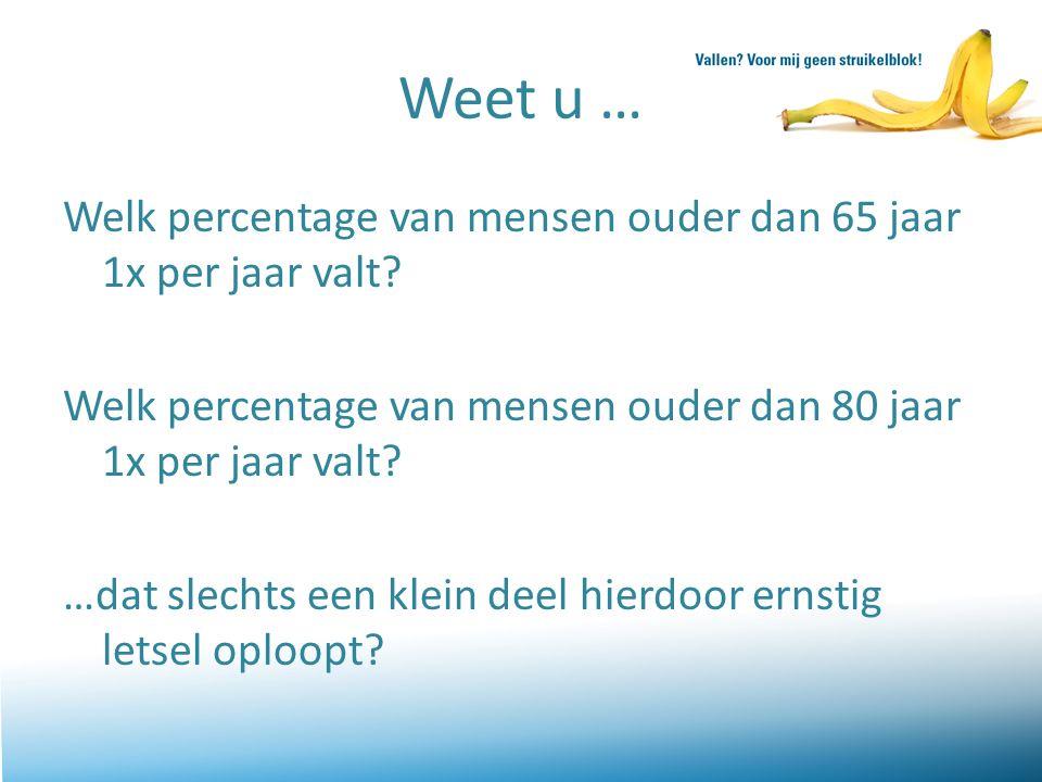 Weet u … Welk percentage van mensen ouder dan 65 jaar 1x per jaar valt? Welk percentage van mensen ouder dan 80 jaar 1x per jaar valt? …dat slechts ee