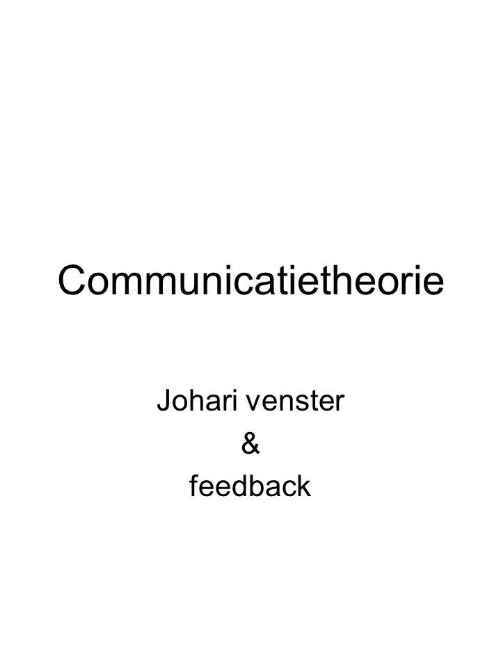 Communicatietheorie Johari venster & feedback