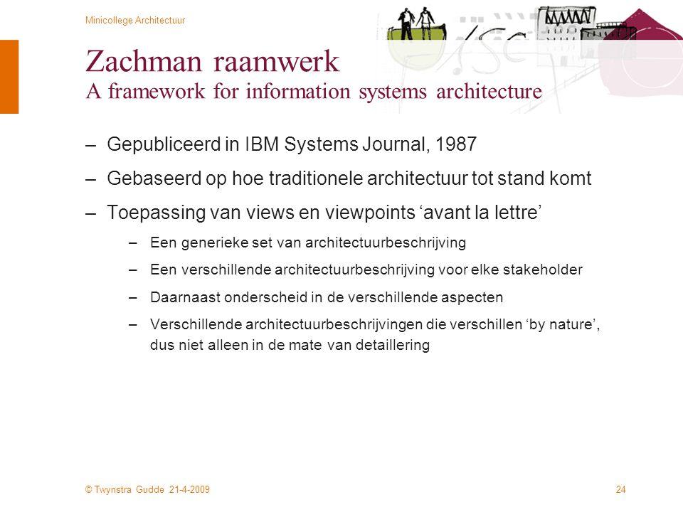 © Twynstra Gudde 21-4-2009 Minicollege Architectuur 24 Zachman raamwerk A framework for information systems architecture –Gepubliceerd in IBM Systems