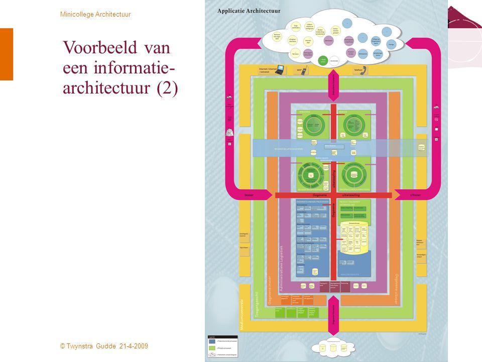 © Twynstra Gudde 21-4-2009 Minicollege Architectuur 45 Voorbeeld van een informatie- architectuur (2)