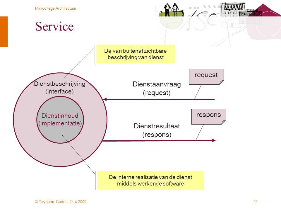 © Twynstra Gudde 21-4-2009 Minicollege Architectuur 59 Service Dienstinhoud (implementatie) Dienstaanvraag (request) Dienstbeschrijving (interface) Di