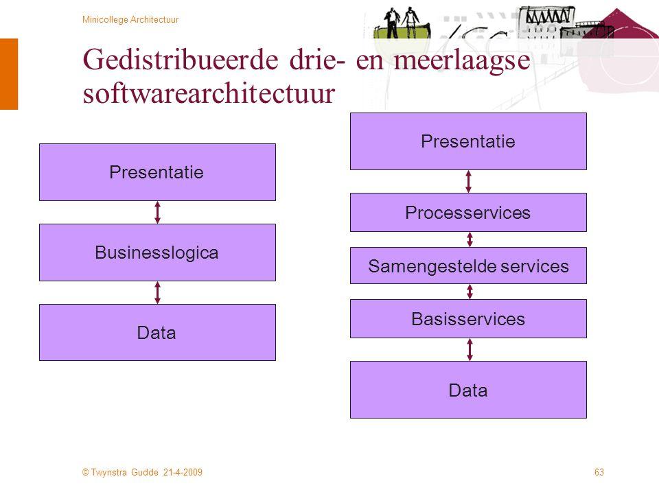 © Twynstra Gudde 21-4-2009 Minicollege Architectuur 63 Gedistribueerde drie- en meerlaagse softwarearchitectuur Presentatie Businesslogica Data Presen