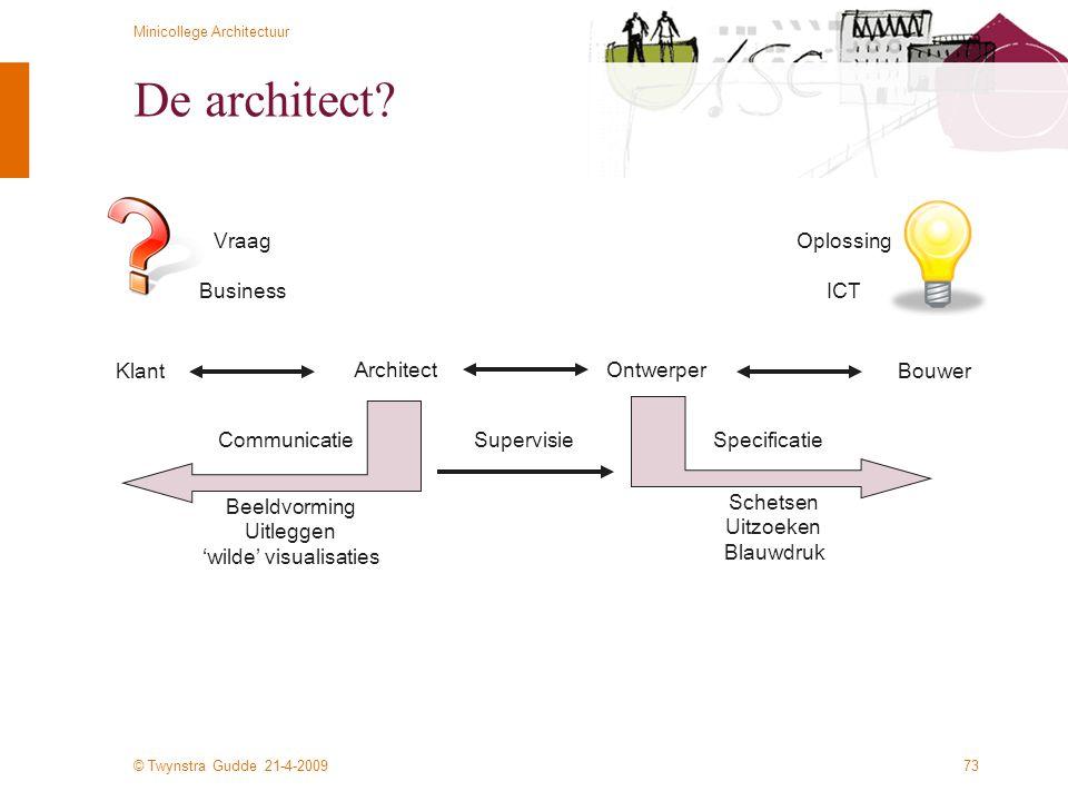 © Twynstra Gudde 21-4-2009 Minicollege Architectuur 73 De architect? Vraag Business Oplossing ICT Klant ArchitectOntwerper Bouwer Schetsen Uitzoeken B