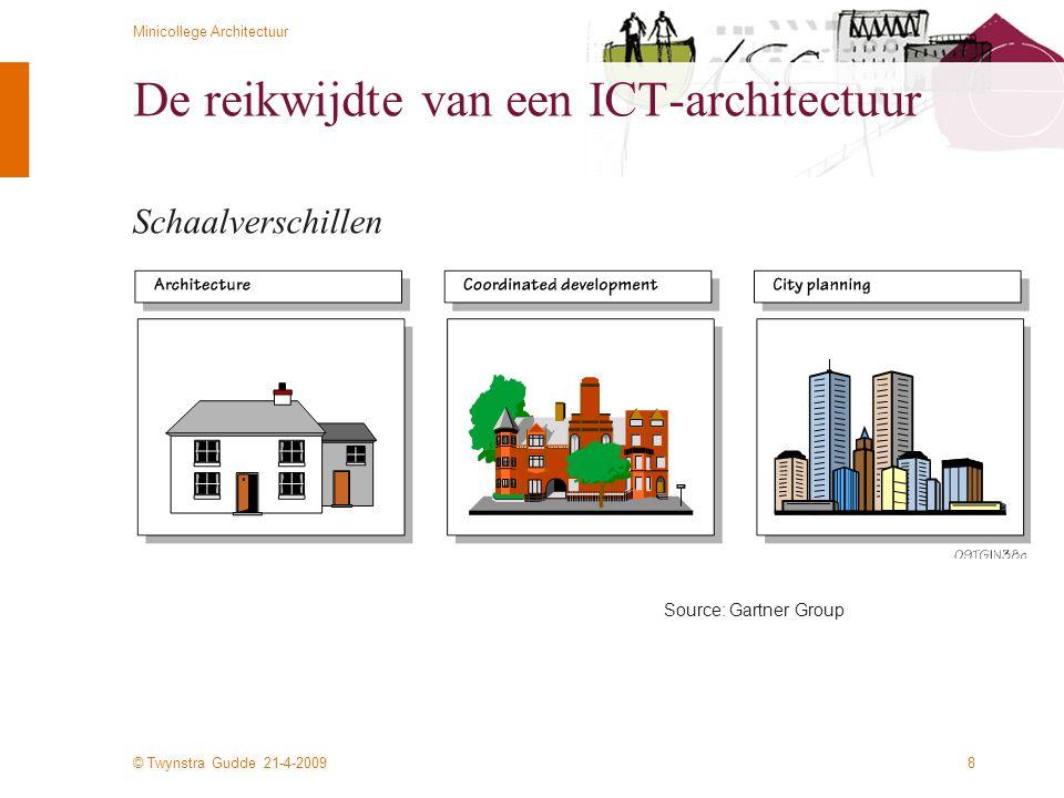 © Twynstra Gudde 21-4-2009 Minicollege Architectuur 29 Zachman raamwerk De aspecten –Data (What) –Function (How) –Network (Where) –People (Who) –Time (When) –Motivation (Why)
