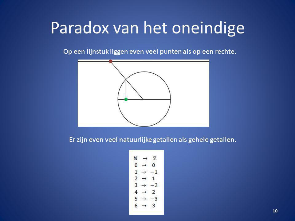 Paradox van het oneindige 10 Op een lijnstuk liggen even veel punten als op een rechte. Er zijn even veel natuurlijke getallen als gehele getallen.
