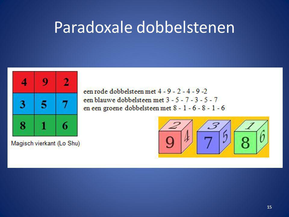 Paradoxale dobbelstenen 15
